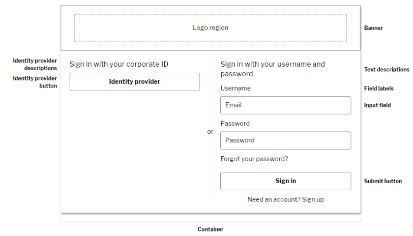 Sign-in screen editable regions